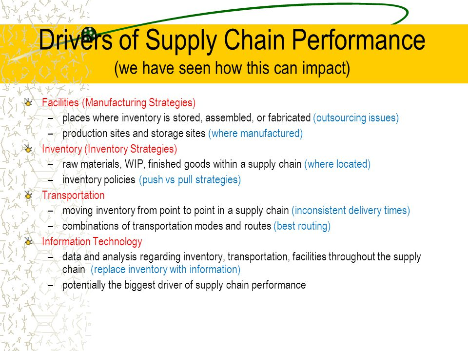 Drivers of Supply Chain Performance (we have seen how this can impact)