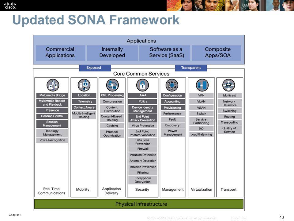Updated SONA Framework
