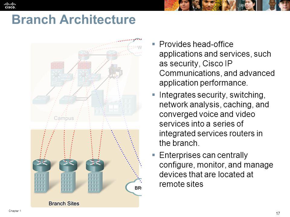 Branch Architecture