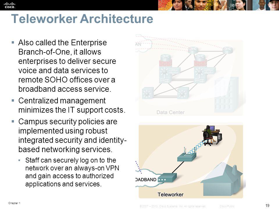 Teleworker Architecture