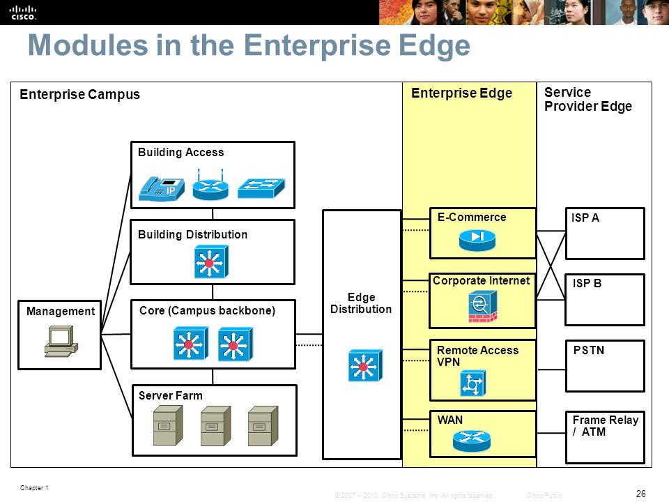 Modules in the Enterprise Edge