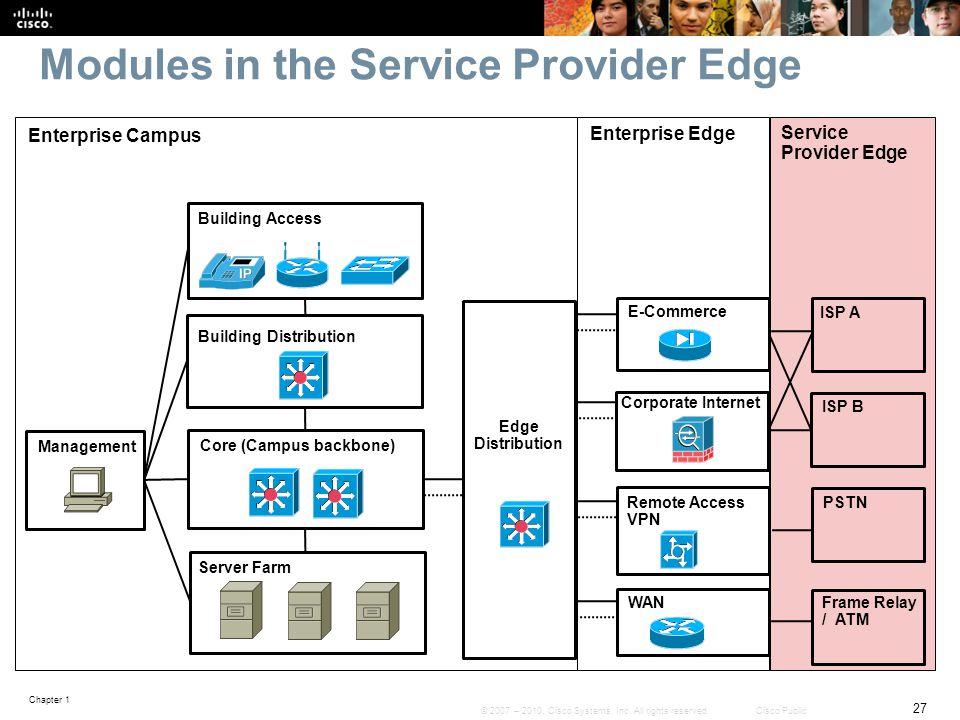 Modules in the Service Provider Edge