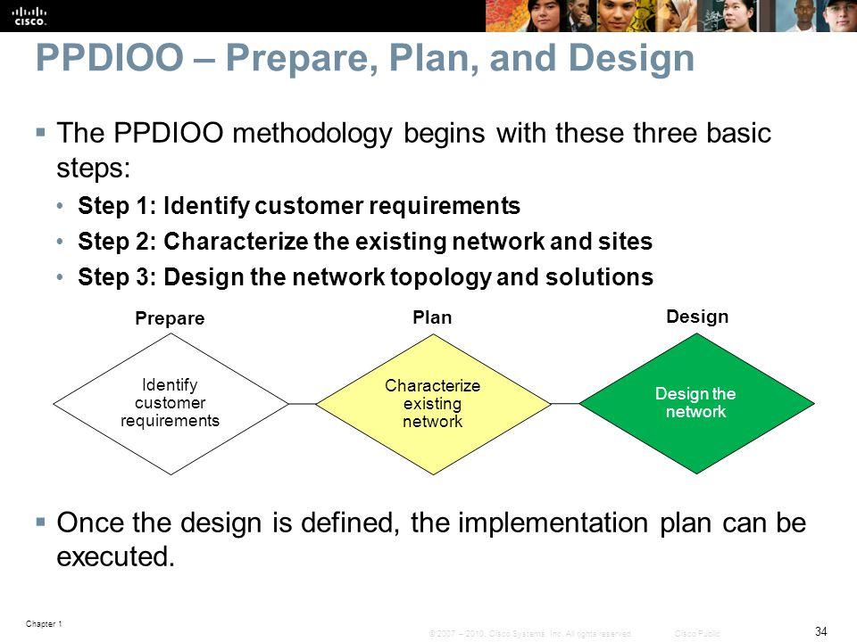 PPDIOO – Prepare, Plan, and Design