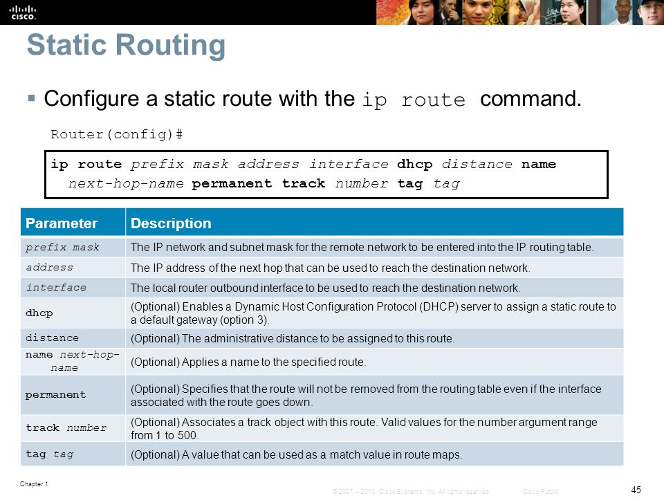 Static Routing Configure a static route with the ip route command.