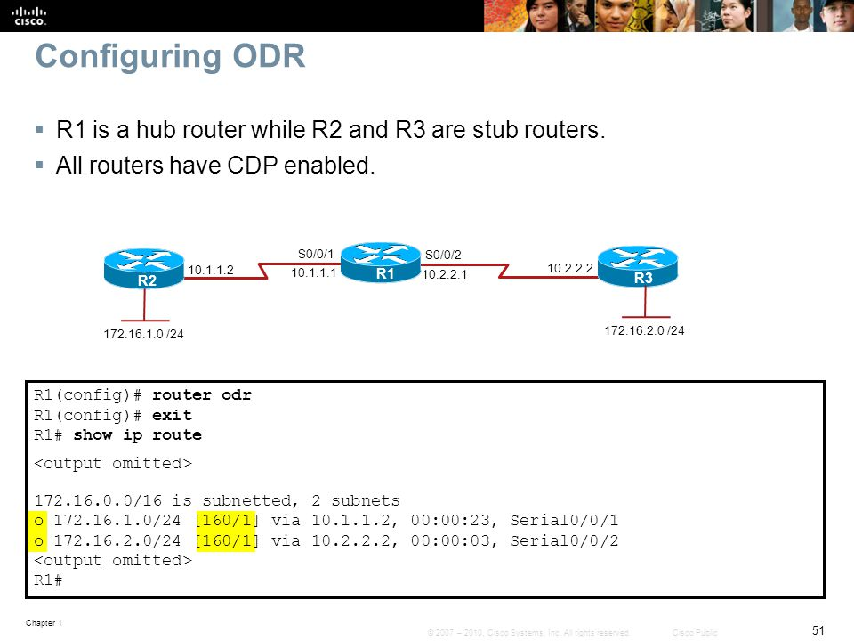 Configuring ODR R1 is a hub router while R2 and R3 are stub routers.