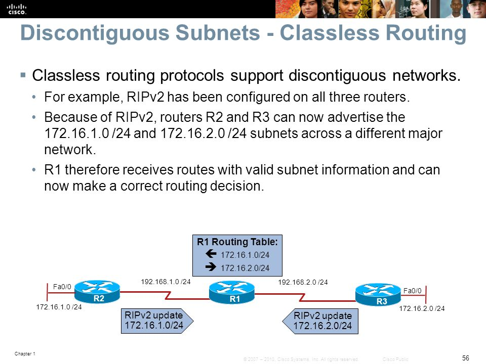 Discontiguous Subnets - Classless Routing
