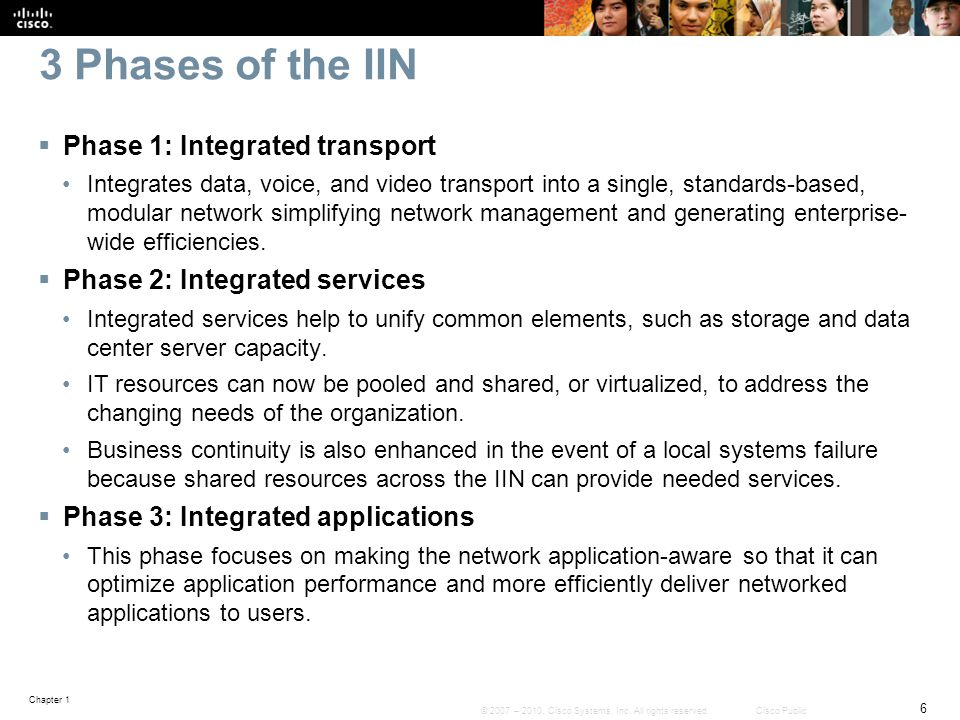 3 Phases of the IIN Phase 1: Integrated transport