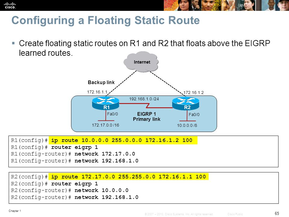 Configuring a Floating Static Route