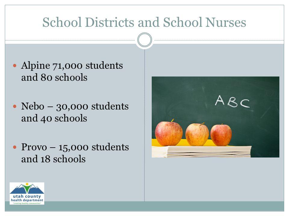 School Districts and School Nurses