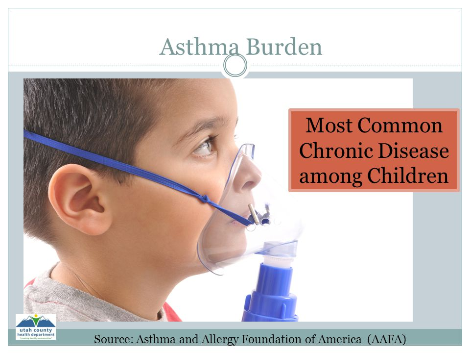 Most Common Chronic Disease among Children