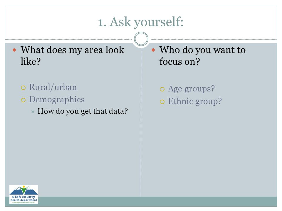 1. Ask yourself: What does my area look like