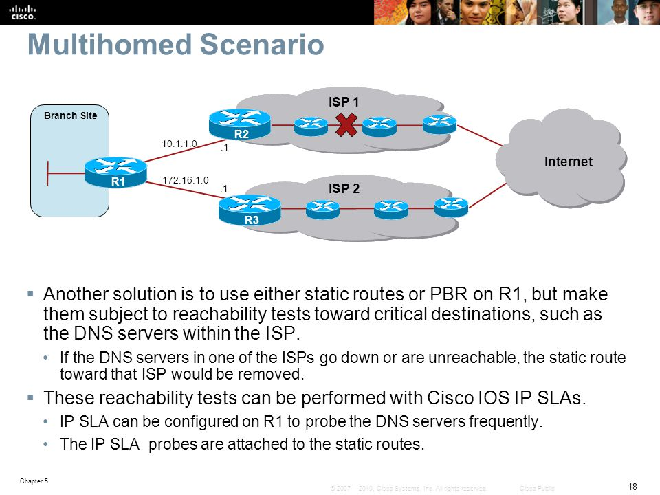Multihomed Scenario ISP 1. 172.16.1.0. R1. R2. 10.1.1.0. .1. Internet. Branch Site. R3. ISP 2.
