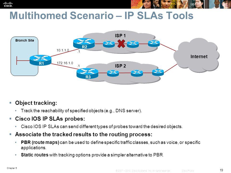 Multihomed Scenario – IP SLAs Tools