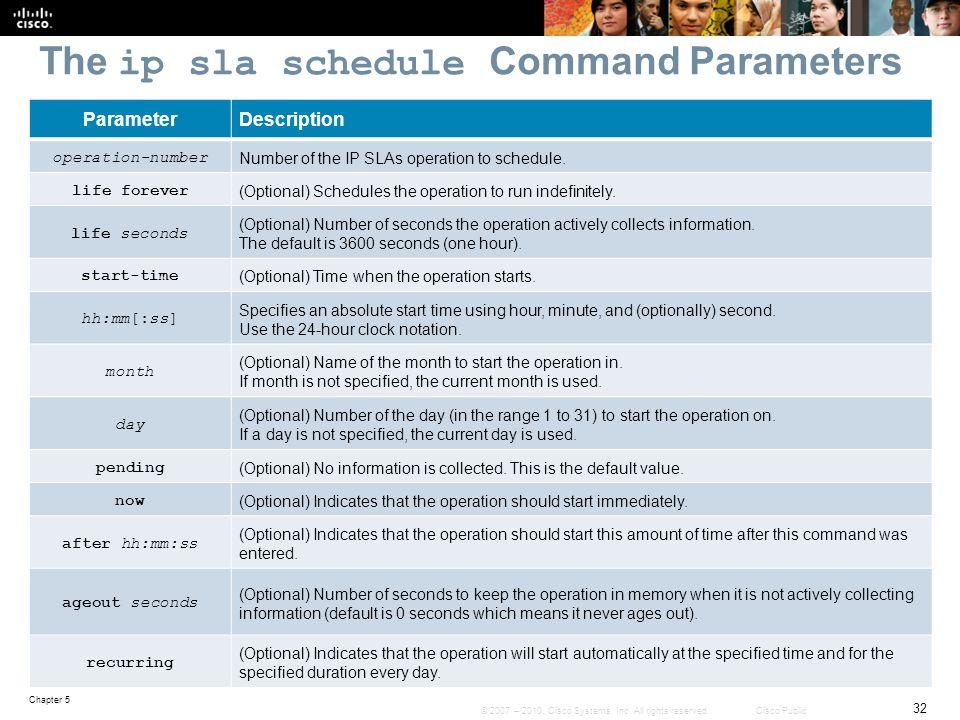 The ip sla schedule Command Parameters