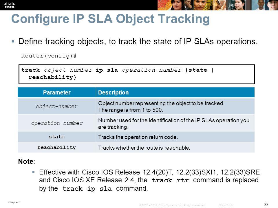 Configure IP SLA Object Tracking