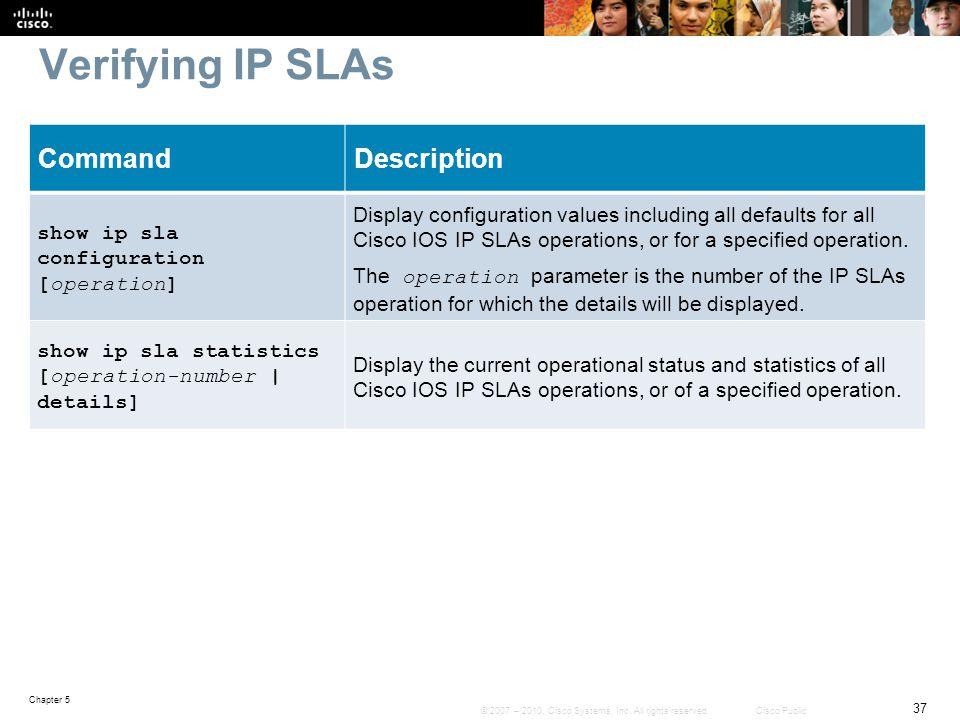 Verifying IP SLAs Command Description