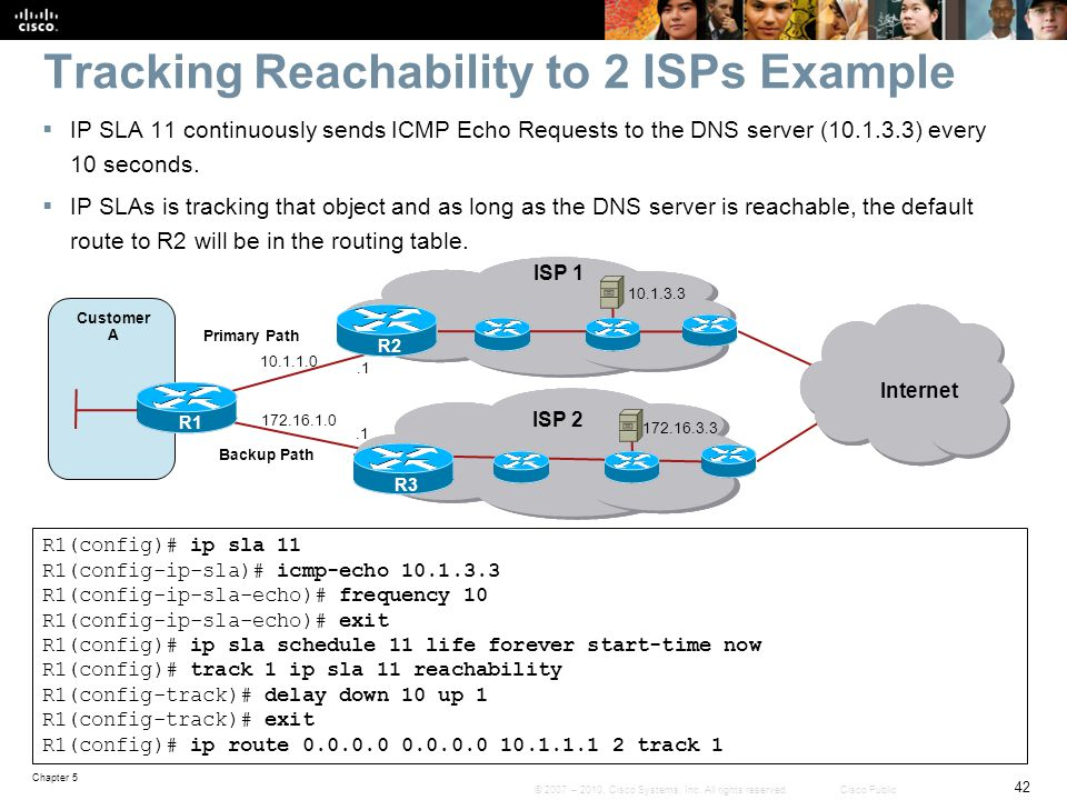 Tracking Reachability to 2 ISPs Example