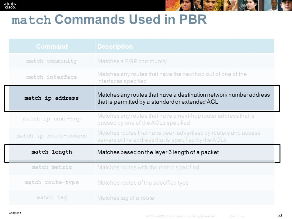match Commands Used in PBR
