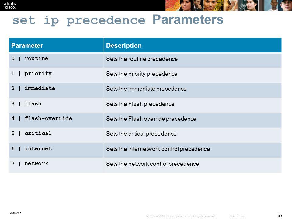 set ip precedence Parameters