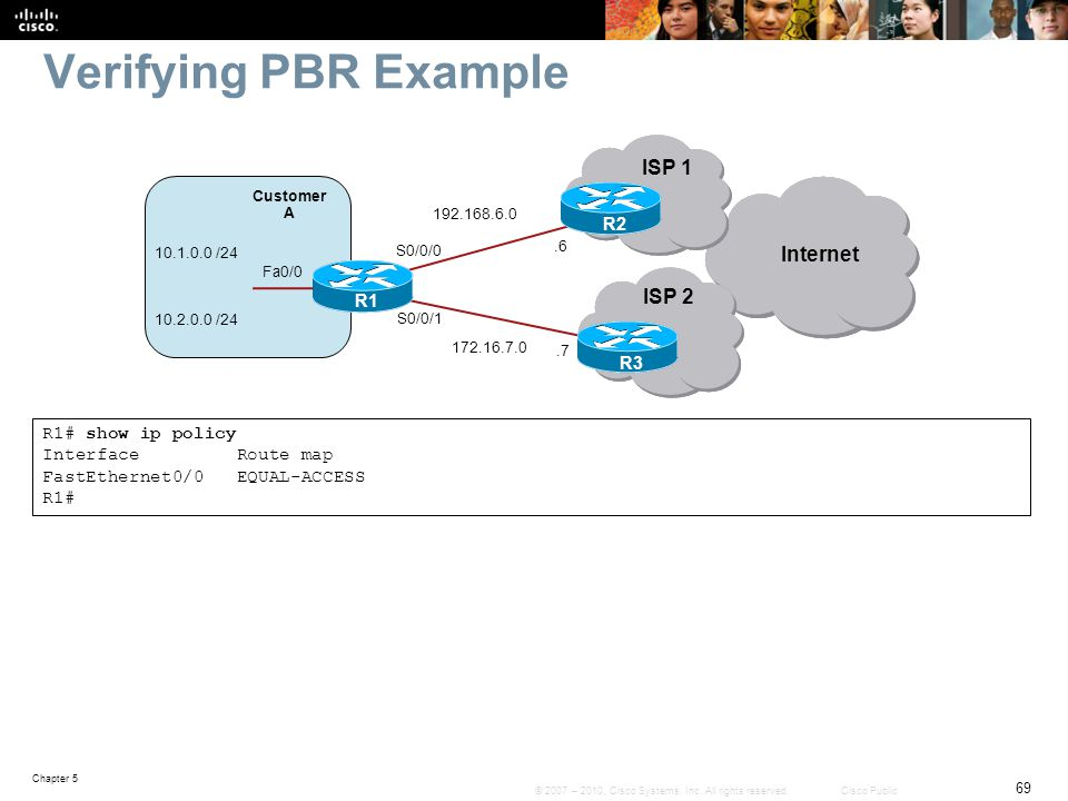 Verifying PBR Example ISP 1 Internet ISP 2 R2 R1 R3 R1# show ip policy