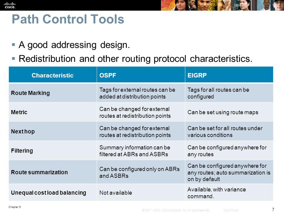 Path Control Tools A good addressing design.