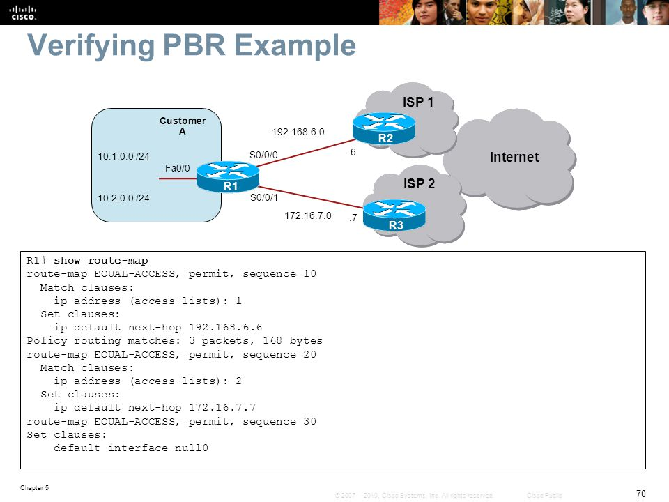 Verifying PBR Example ISP 1 Internet ISP 2 R2 R1 R3 R1# show route-map