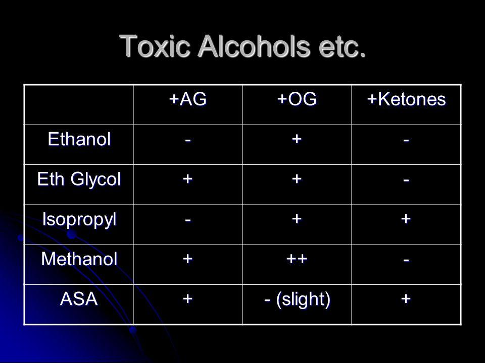 Toxic Alcohols etc. +AG +OG +Ketones Ethanol - + Eth Glycol Isopropyl