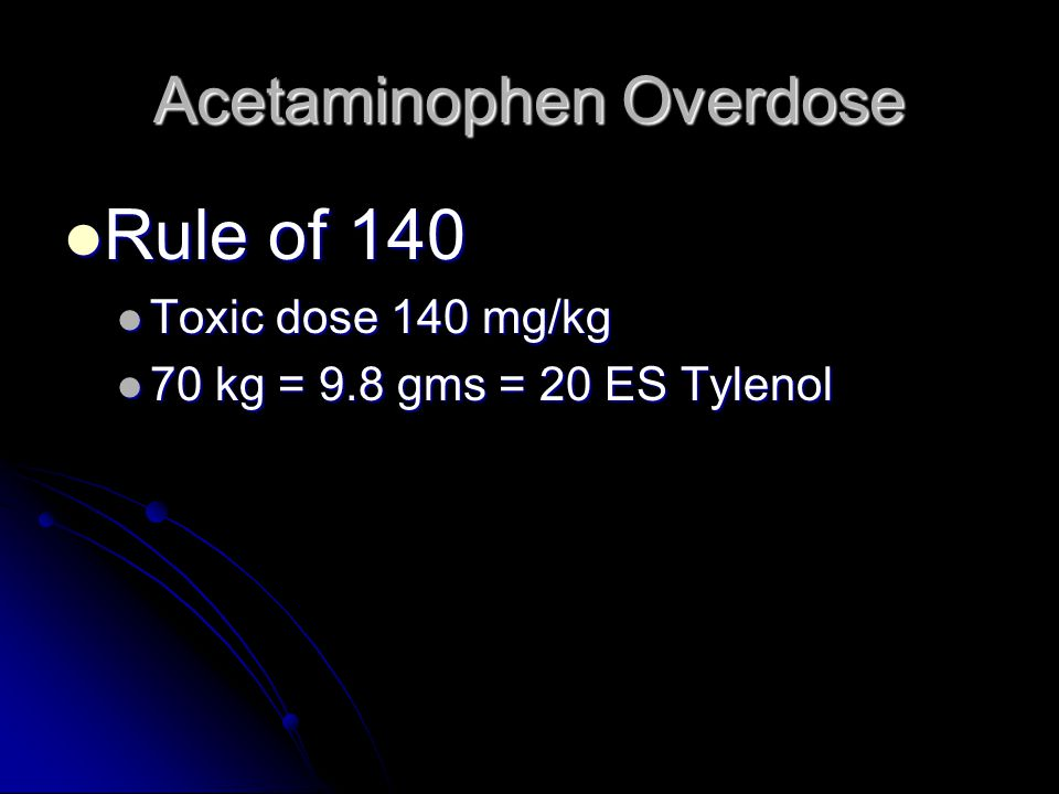 Acetaminophen Overdose
