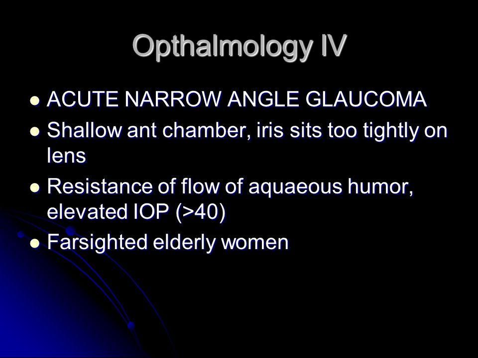 Opthalmology IV ACUTE NARROW ANGLE GLAUCOMA