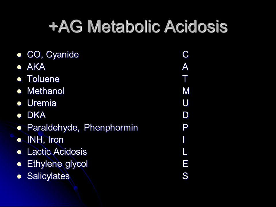 +AG Metabolic Acidosis