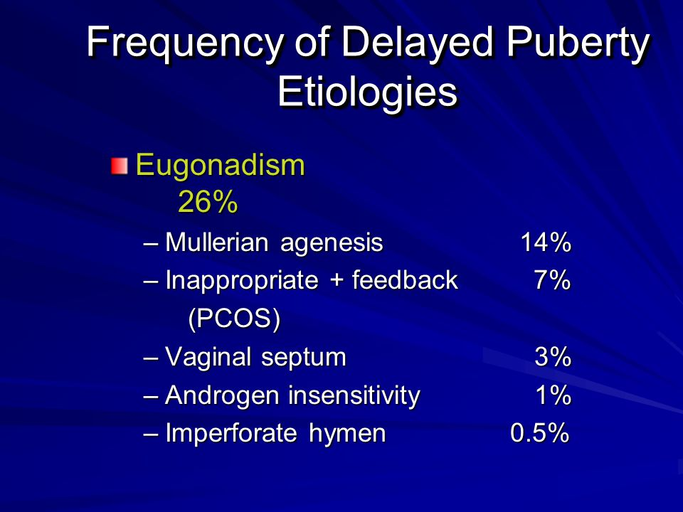 Frequency of Delayed Puberty Etiologies