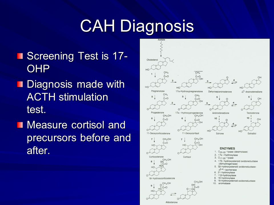 CAH Diagnosis Screening Test is 17-OHP