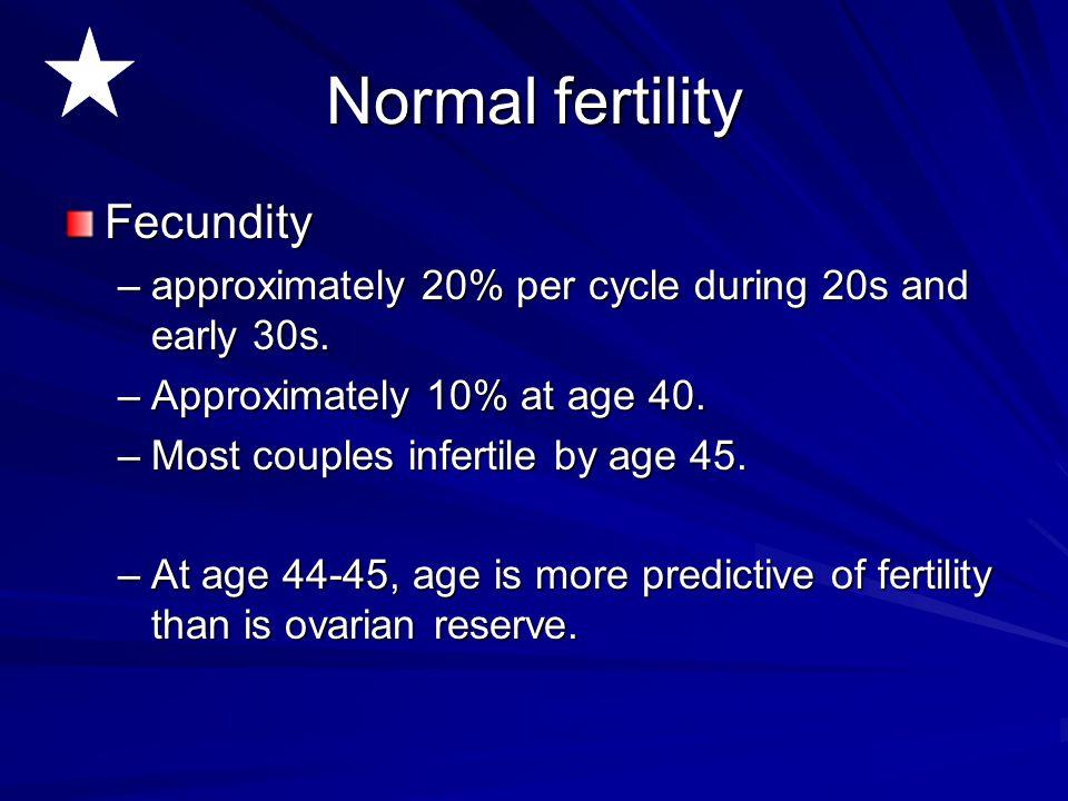 Normal fertility Fecundity