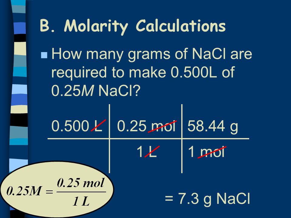 B. Molarity Calculations