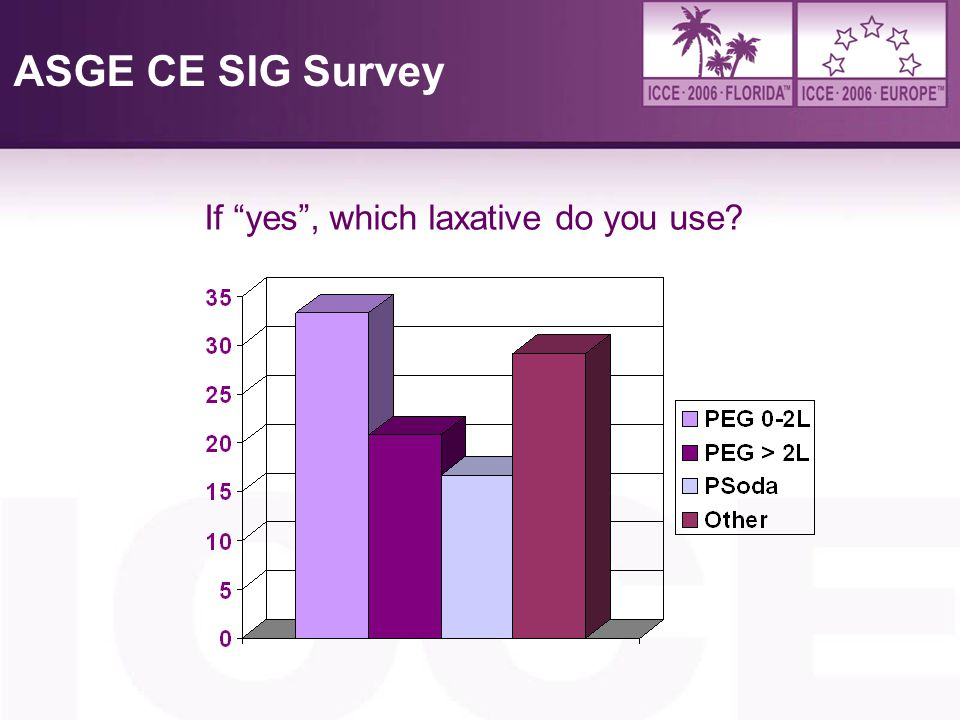 4/6/2017 ASGE CE SIG Survey If yes , which laxative do you use