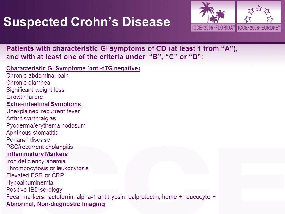 Suspected Crohn's Disease