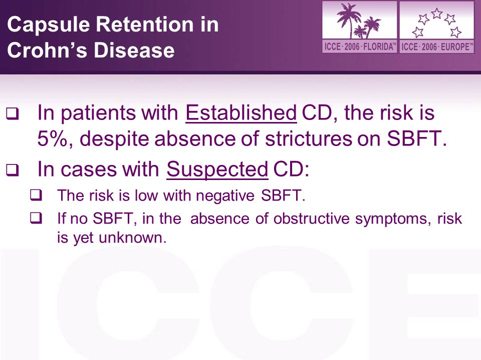 Capsule Retention in Crohn's Disease