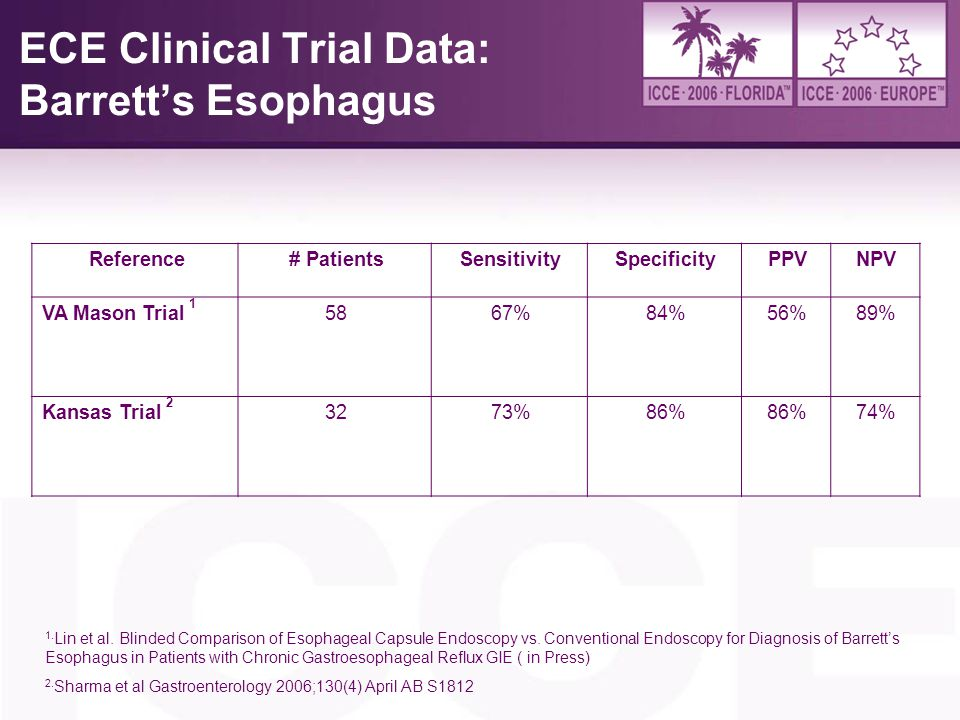 ECE Clinical Trial Data: Barrett's Esophagus