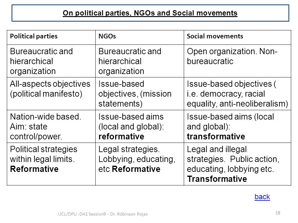 On political parties, NGOs and Social movements