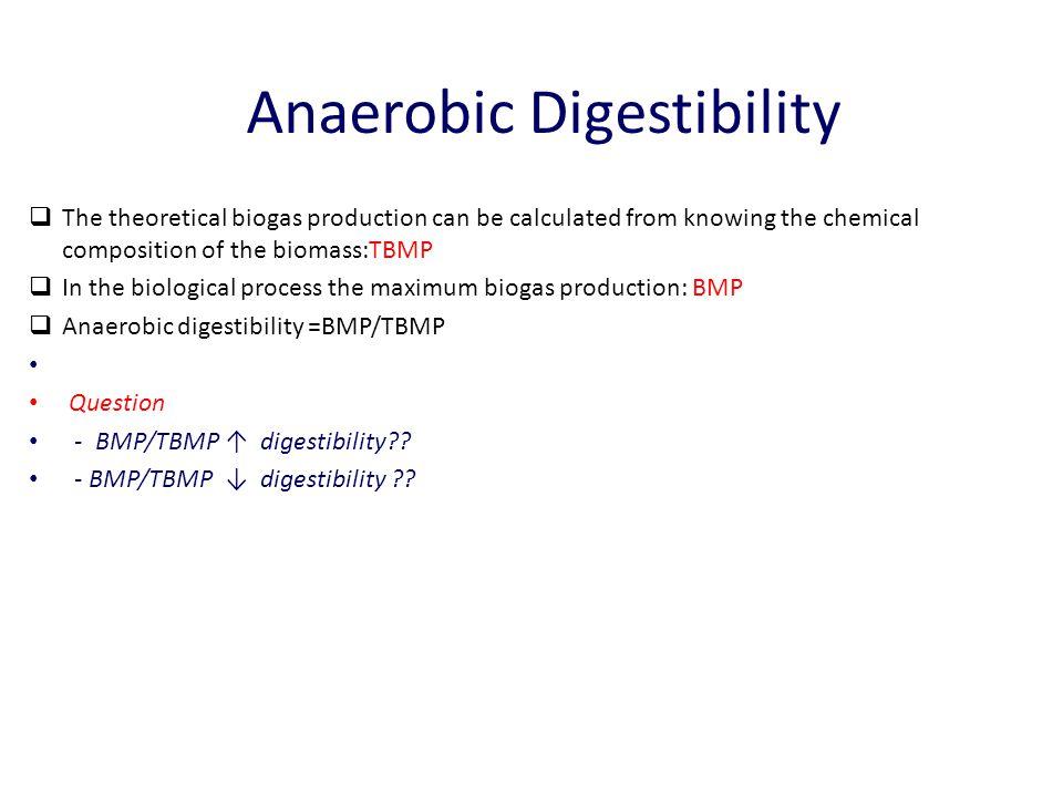 Anaerobic Digestibility