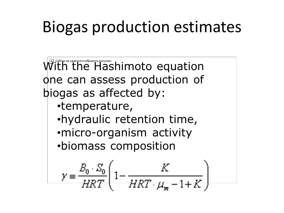 Biogas production estimates
