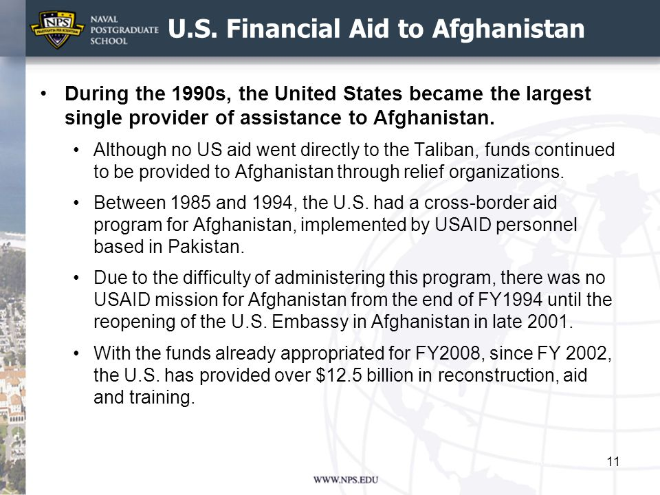 U.S. Financial Aid to Afghanistan