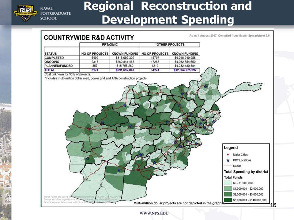 Regional Reconstruction and Development Spending