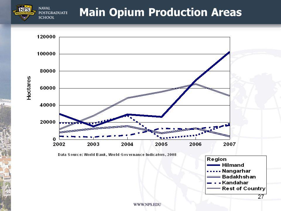 Main Opium Production Areas