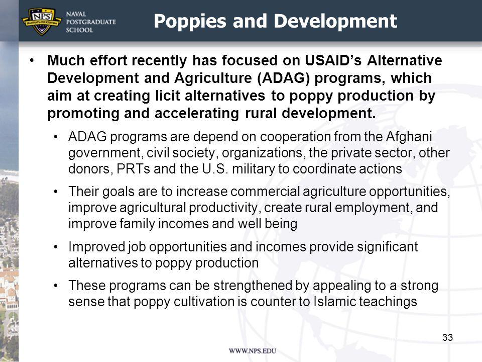 Poppies and Development
