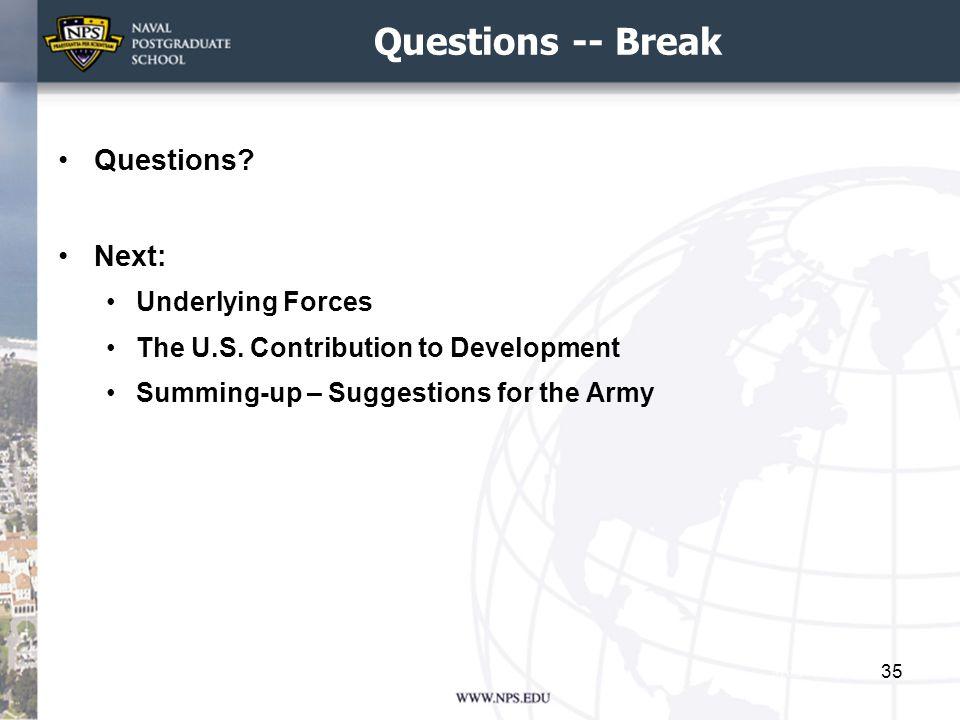 Questions -- Break Questions Next: Underlying Forces