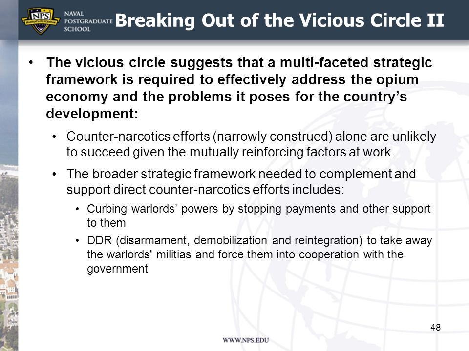Breaking Out of the Vicious Circle II