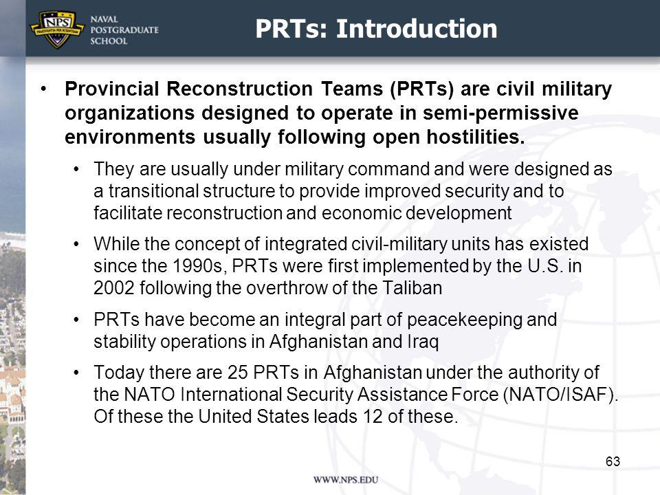 PRTs: Introduction