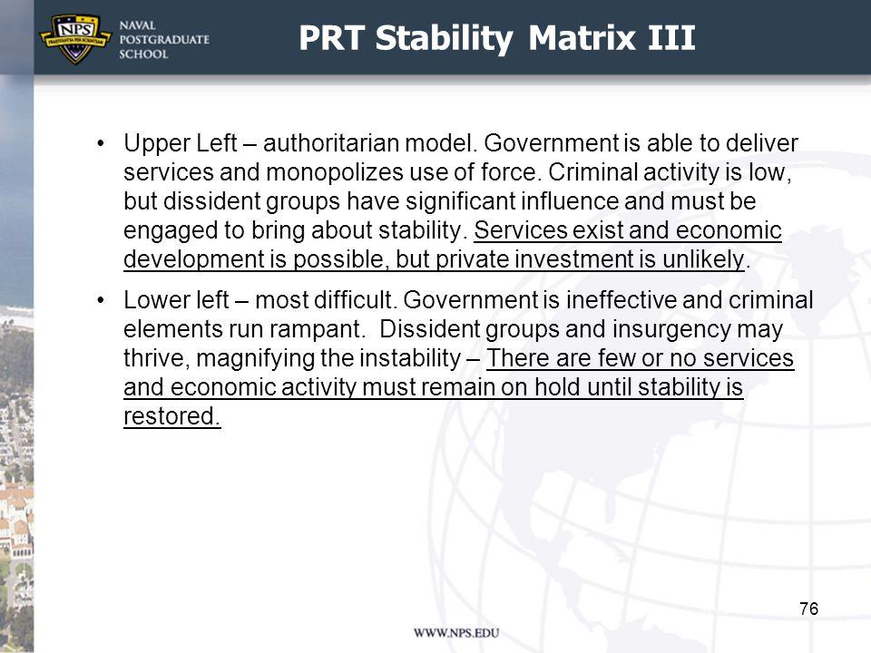 PRT Stability Matrix III