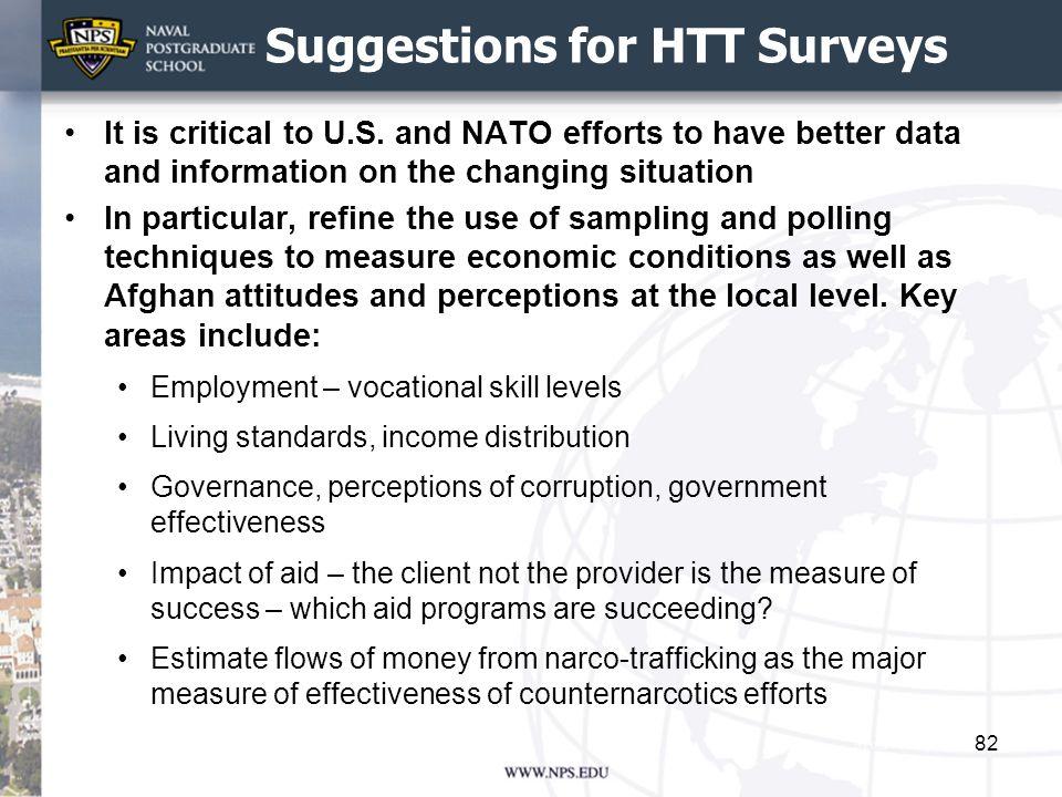 Suggestions for HTT Surveys